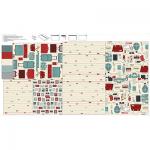 "Ткань для пэчворк (60x110см) 4505-048 ""Stof"" (Дания)"